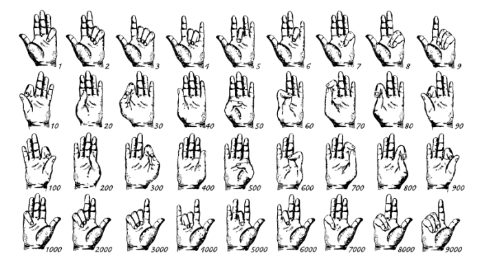 800px-finger_numerals_1520-bedan_system-svg